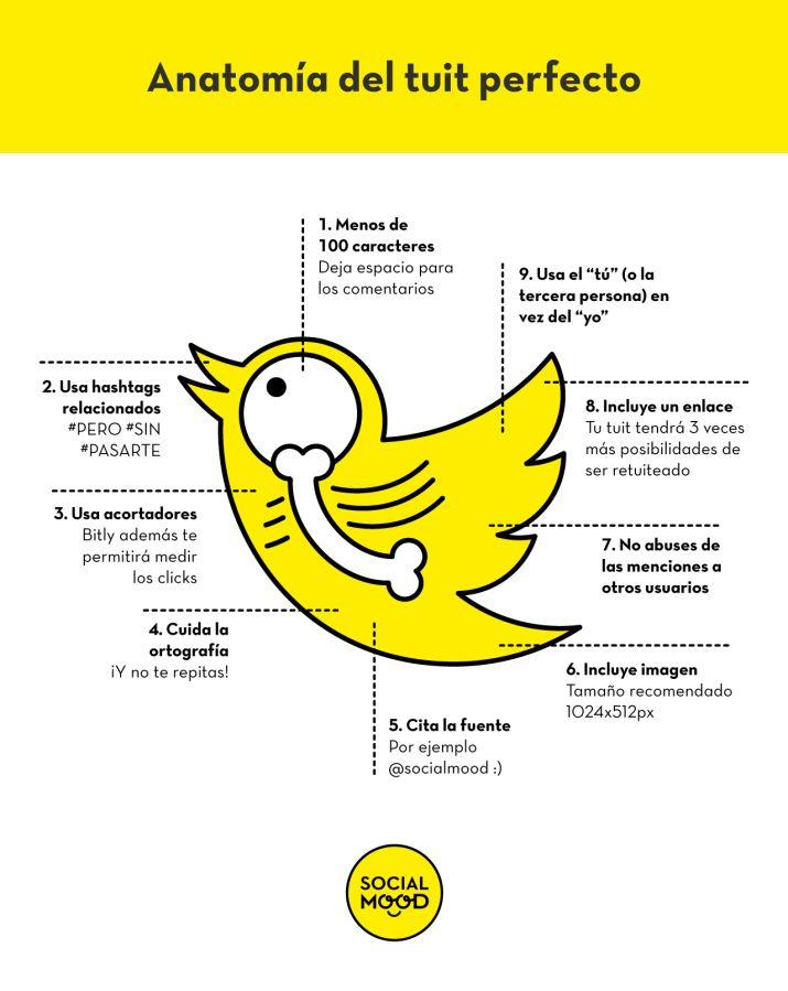 Disección del tuit perfecto via www.40defiebre.com #redessociales #twitter