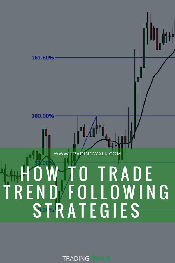 How Do You Trade Trend Following Forex Strategies Profitably The