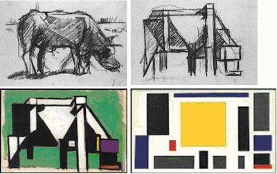 Theo van Doesburg. Abstraction of a Cow, Four Stages. 1917