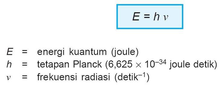 Pada tahun 1900,  Max Planck, mengumumkan bahwa dengan membuat suatu modifikasi khusus dalam perhitungan klasik dia dapat menjabarkan fungsi P (λ,T) yang sesuai dengan data percobaan . Hukum radiasi Planck menunjukkan distribusi (penyebaran) energi yang dipancarkan oleh sebuah benda hitam. Hukum ini memperkenalkan gagasan baru dalam ilmu fisika, yaitu bahwa energi merupakan suatu besaran yang dipancarkan oleh sebuah benda dalam bentuk paketpaket kecil bukan dalan bentuk pansaran molar