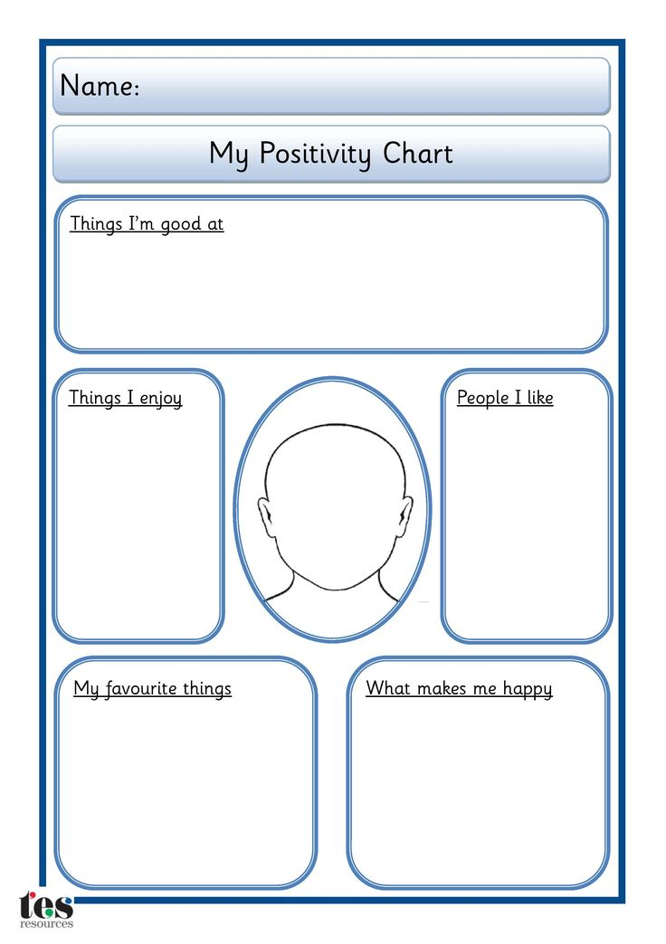 Simple sheet that can be worked through with a pupil to help identify their strengths and the things they enjoy or feel good about. This can then be shared among staff or displayed on their workstation. Plain design with room to personalise with a self portrait.