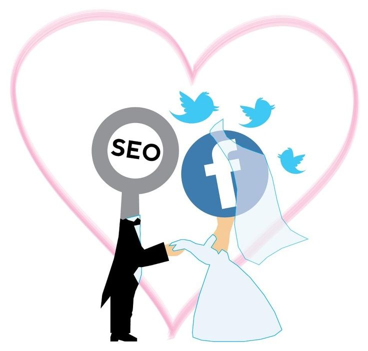 Love Affair Between SEO and Social Media Networks  http://mgrconsultinggroup.com