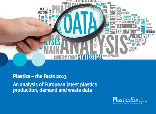 "PlasticsEurope (Association of Plastics Manufacturers in Europe). 2013. ""Plastics, the Facts 2013: An Analysis of European Latest Plastics Production, Demand and Waste Data."" Brussels."