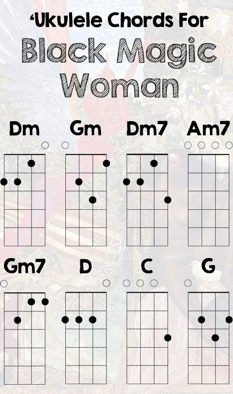 671 Best Ukulele Love Images On Pinterest Ukulele Chords