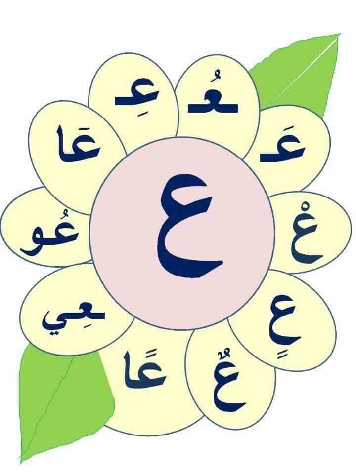 Menulis Arab Online : menulis, online, Learnarabicactivities, #learnarabicforkids, Dekorasi, Kelas,, Huruf,, Menulis