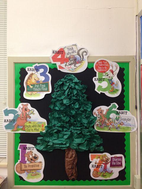 Les 25 meilleures id es de la cat gorie 7 habitudes arbre for 7 habits tree mural