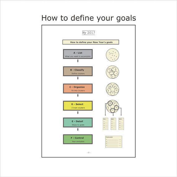 2017 Goals Planner | New year's goals planner | Printable Goal Planner |