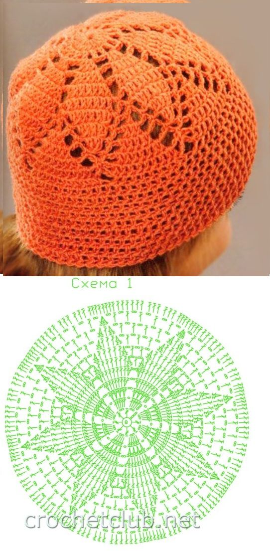 Crochet hat chart pattern