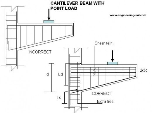 Best Concrete Cantilever Detail Google Search Concrete 400 x 300