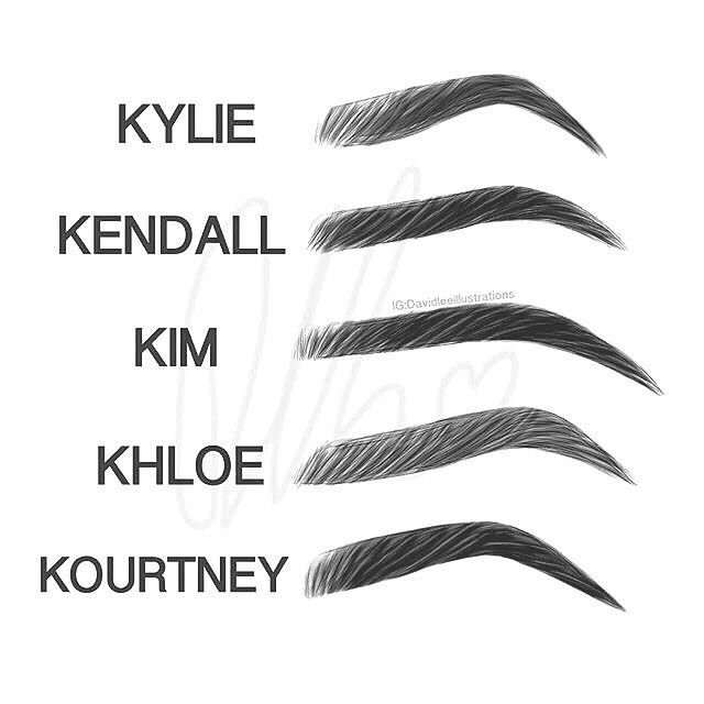 Who's Eyebrows Shape do you have?!? ✔️ Kylie, Kendall, Kim, Khloé or Kourtney's?!  Comment down below!!                                                                                                                                                                                  More