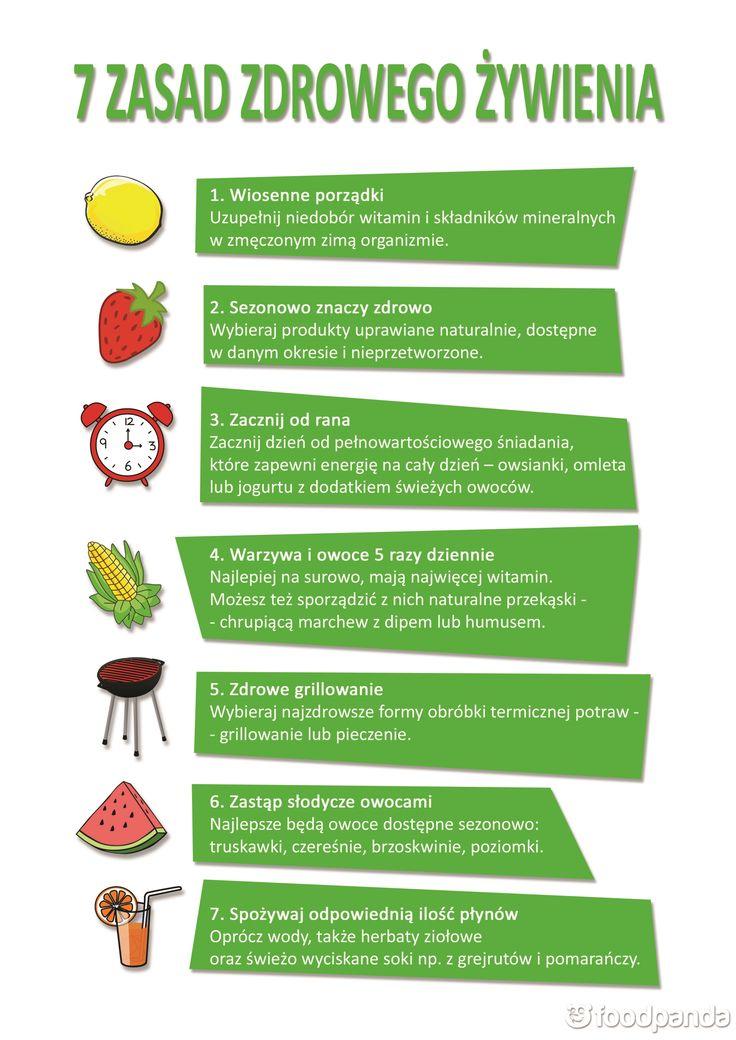 7_zasad_zdrowego_zywienia_infografika.jpg