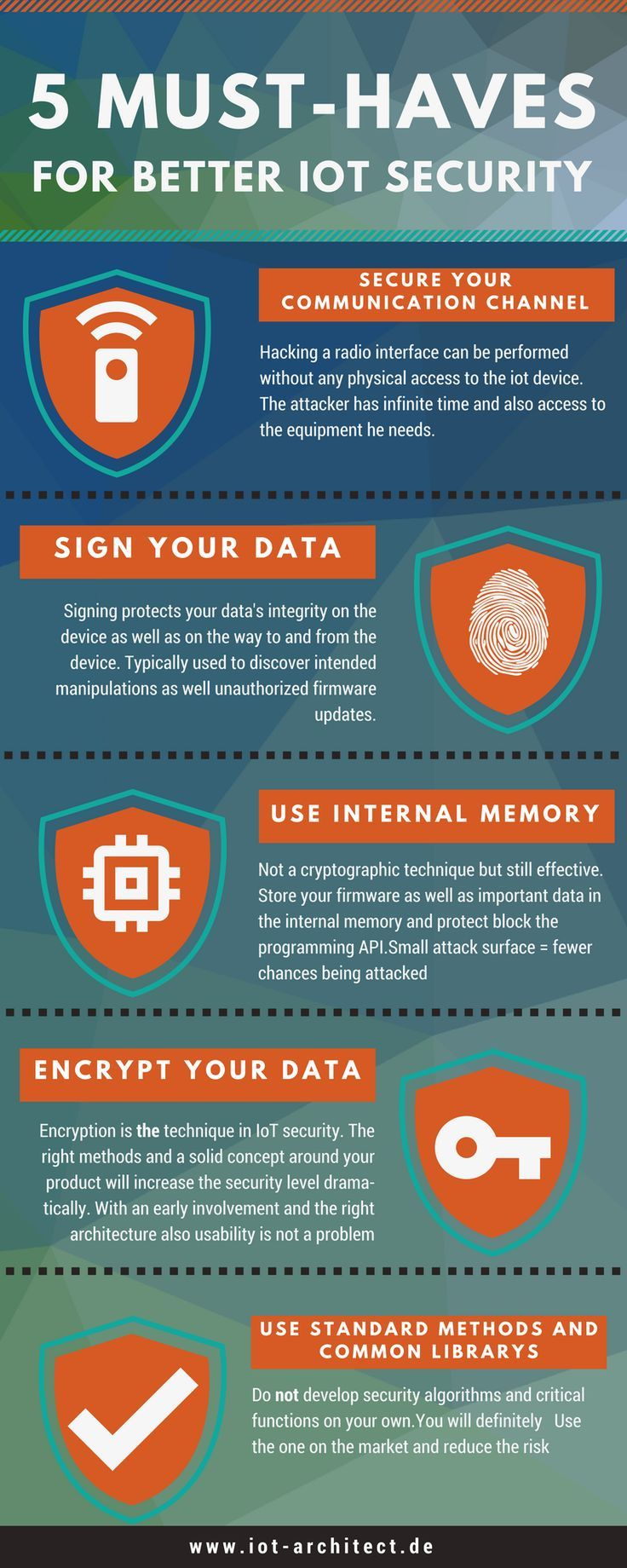 Pin by Michael Fisher on CyberSecurity (With images