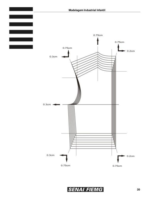 Grading: Children's Senai industrial design