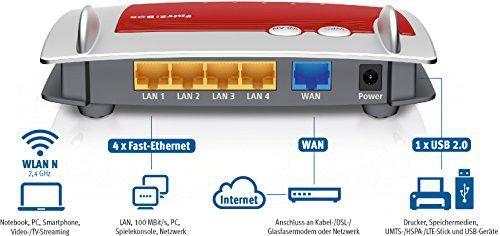 bit-electronix AVM FRITZ!Box 4020 WLAN-Router für Kabel-/DSL-/Glasfasermodem B-WARE: Category: PC & Konsolen Zubehör >…%#Quickberater%