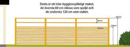 Staket, plank och mur - Eslövs kommun