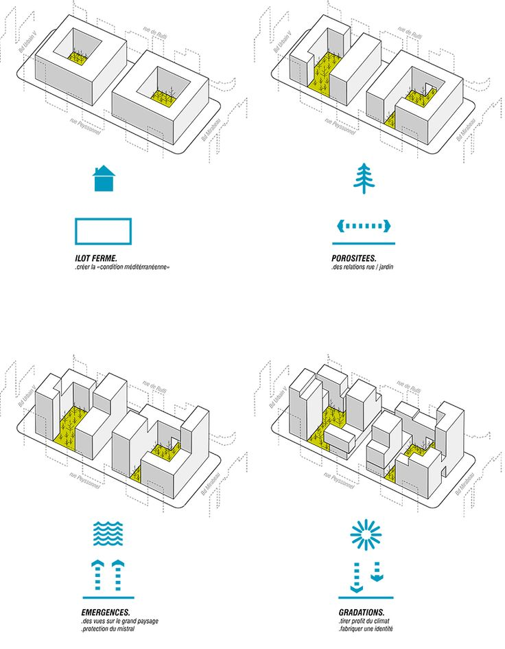 242 best urban design diagrams images on pinterest urban for Architectural space analysis