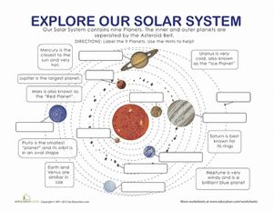 Planets in our Solar System Worksheet (C2; W9)