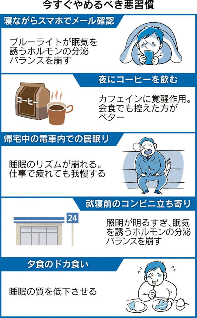 眠り方改革で能率アップ 寝る前2時間スマホ断ち  :日本経済新聞