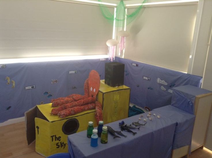 Under the sea dramatic play