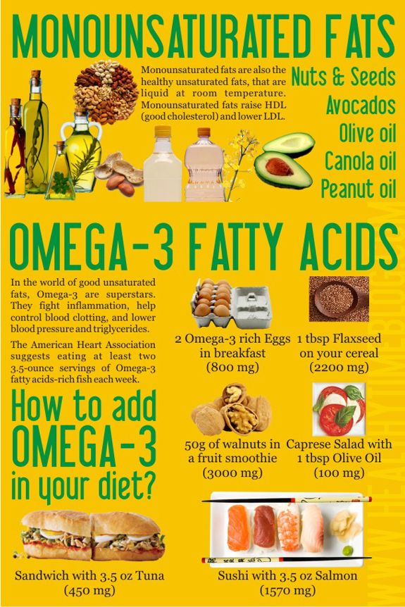 Foods High In Omega  And Monounsaturated Fats