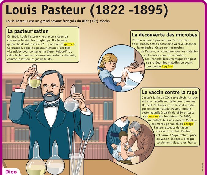 Fiche exposés : Louis Pasteur