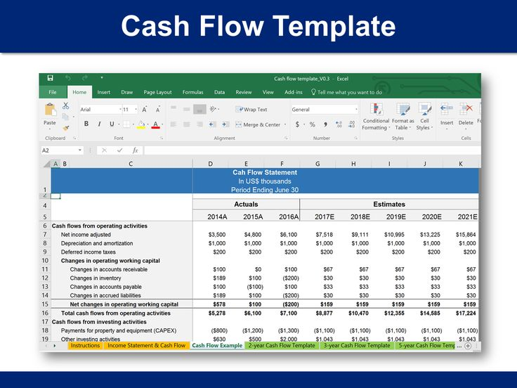 Cash Flow Template Activities - inspiration 10 income statement projections