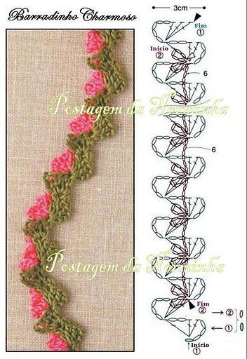 Cordão florido de croche com receita.