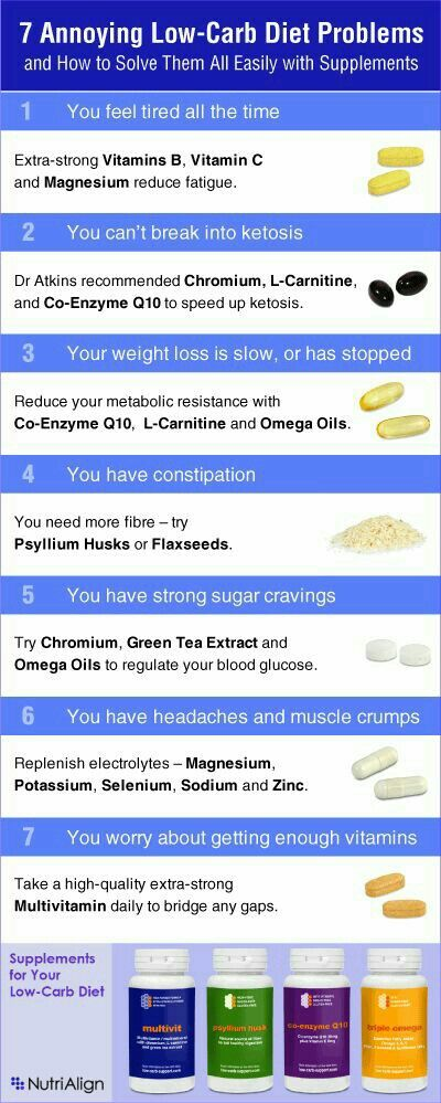 This is good but I would start with salt first and foremost. 1/2 to 1 tsp of salt first thing in the am and when energy falls through out the day. I would also add potassium and l-glutamine for sugar cravings.