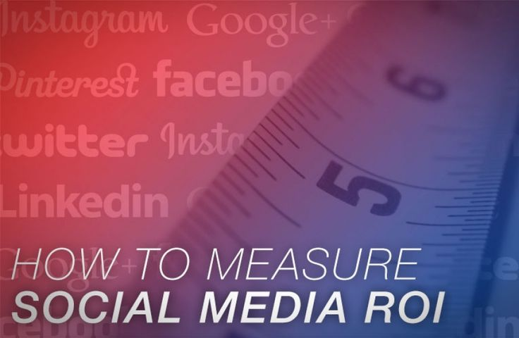 "Measuring the return on investment of social media is a highly discussed topic, and rightly so. Marketers believe that there is indeed a return to be had, but not all companies measure it effectively, if at all. In fact, it has been estimated that as much as 50% of companies do not measure it at all aside from the ubiquitous number of ""Likes""."