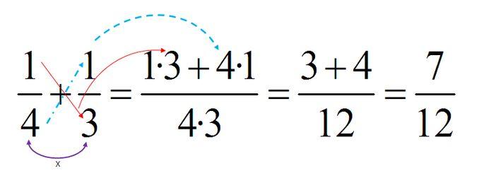 numerracionales - SUMA Y RESTA DE FRACCIONES HETEROGENEAS