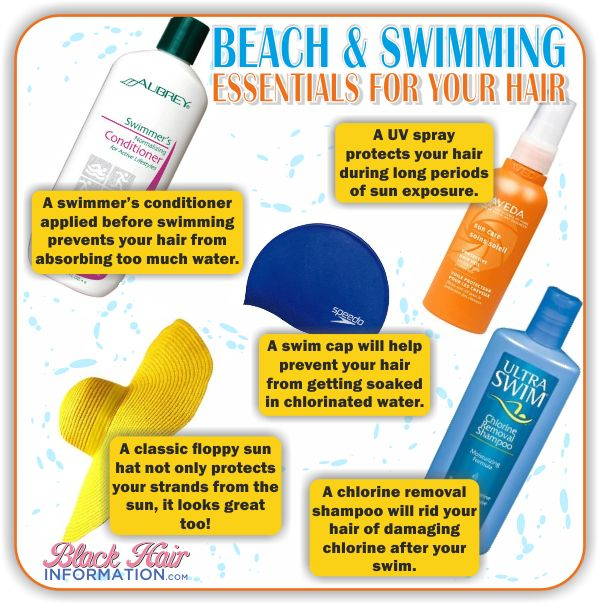 "Relaxed and natural hair need special care for the beach and chlorine.  Add these products to your swim bag. ""Beach & Swimming Essentials For Your Hair"""