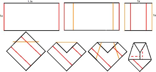 Diagram showing how to construct a viking triangular shawl