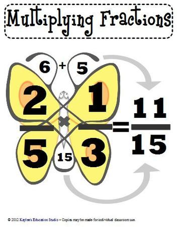 Multiplying Fractions Poster...love this for myself!