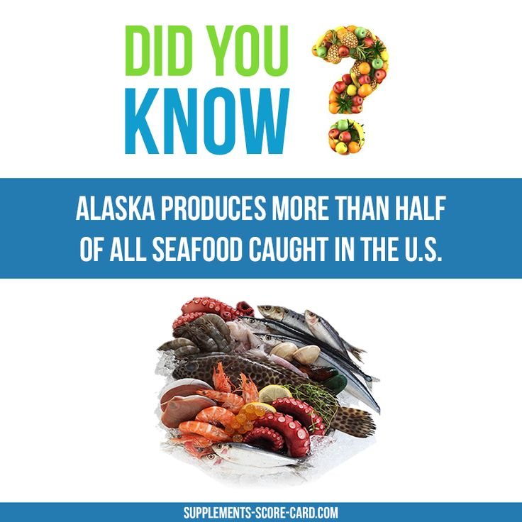 Alaska is the capital of seafood Alaska produces more than half of all seafood caught in the U.S.    Things you didnt know about food  Supplements ScoreCard