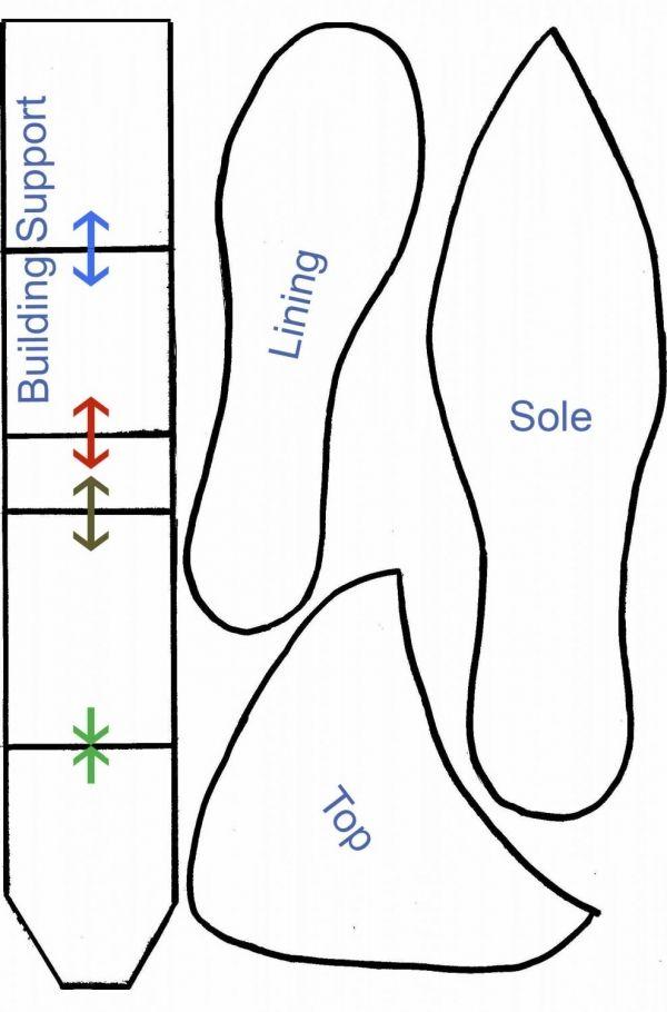 Gumpaste Shoe Template