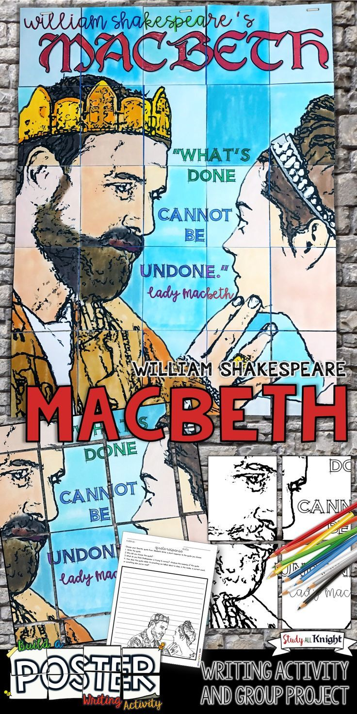 the four basic themes in macbeth by william shakespeare William shakespeare is one of the most popular writers of all shakespeare's tragedy plays: elements & structure macbeth: themes and quotes from the scottish.