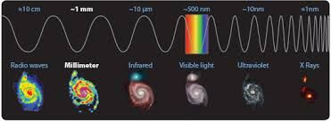Image result for radio astronomy images