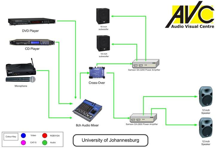 Portable Audio System