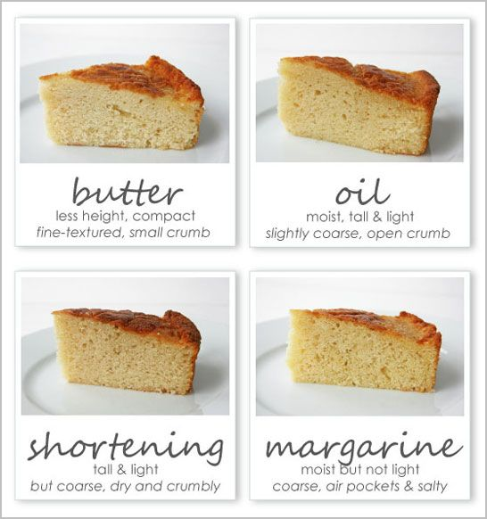 Does butter equal better cake? A comparison of butter, oil, shortening, and margarine. Good to know!!