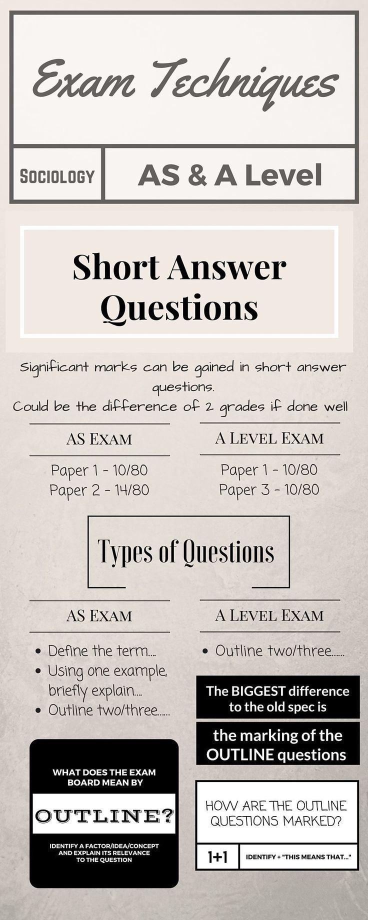 big question outline Unit/lesson planning guide: key questions to planning questions is a reproducible sample outline for developing how are these big ideas.