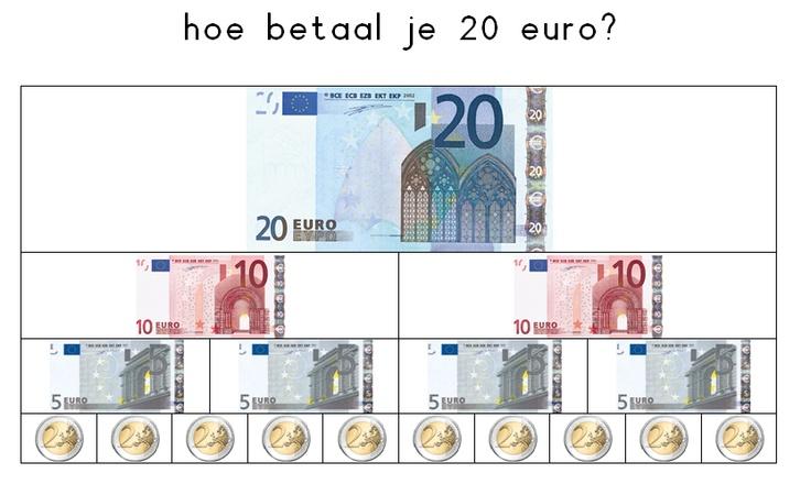 20 euro betalen