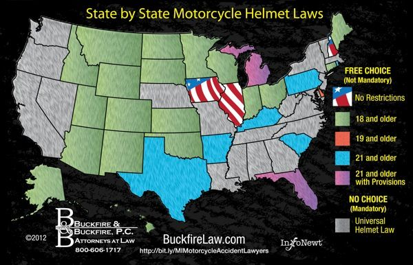 motorcycle helmet laws in america essay Motorcycle helmet laws: the facts, what can be done to jump-start helmet use, and ways to cap the damages melissa neiman bio: md university of texas medical branch residency, neurological surgery parkland.