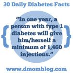 Daily Diabetes Facts: In one year, a person with type 1 diabetes with give him/herself a minimum of 1460 injections.