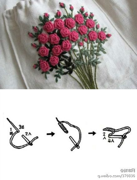 Roll needle roses embroidery method~would be perfect on an apron pocket.I remember stitching this stitch..and similarly to do ferns..but you cut afterwards