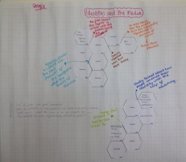 MHSMedia @MonkseatonMedia  Using #SOLO hexagons to demonstrate links between learning from last 9 lessons. Great metacognitive reflection...