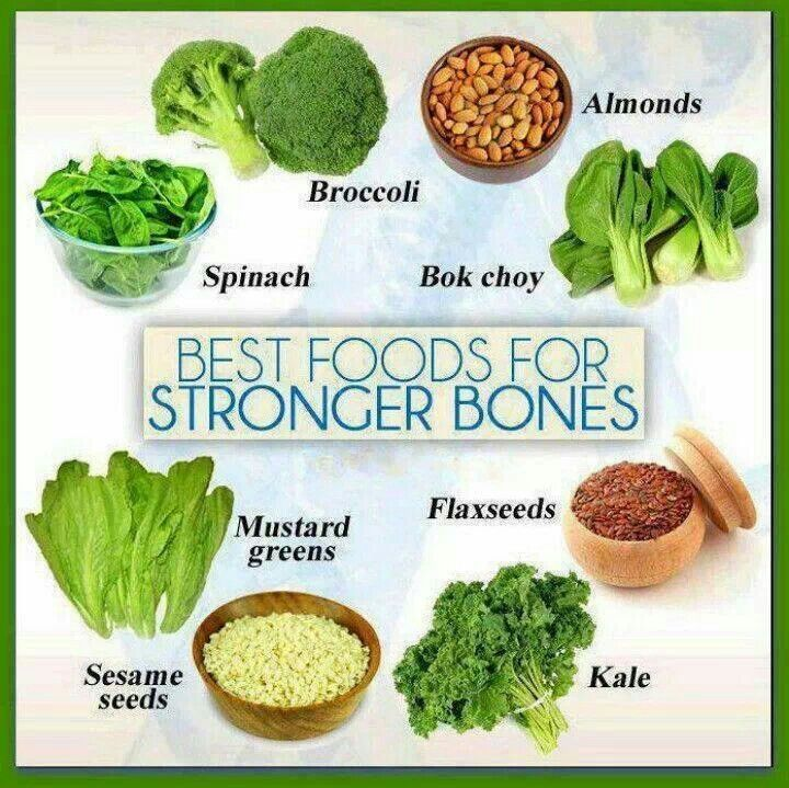 7 Foods for Strong Bones. Don't get fooled by the dairy industry's ...