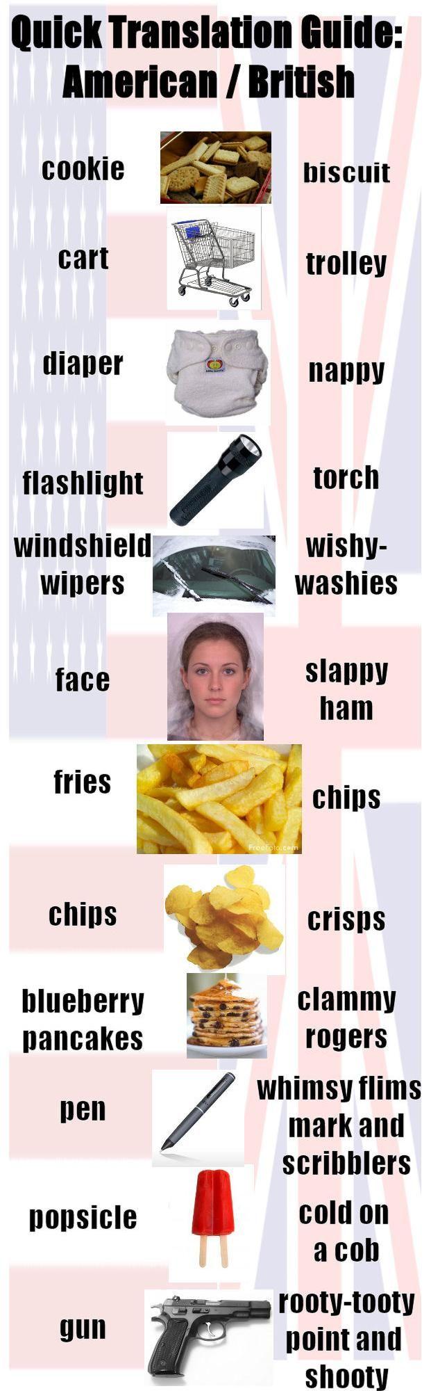 American English / English English