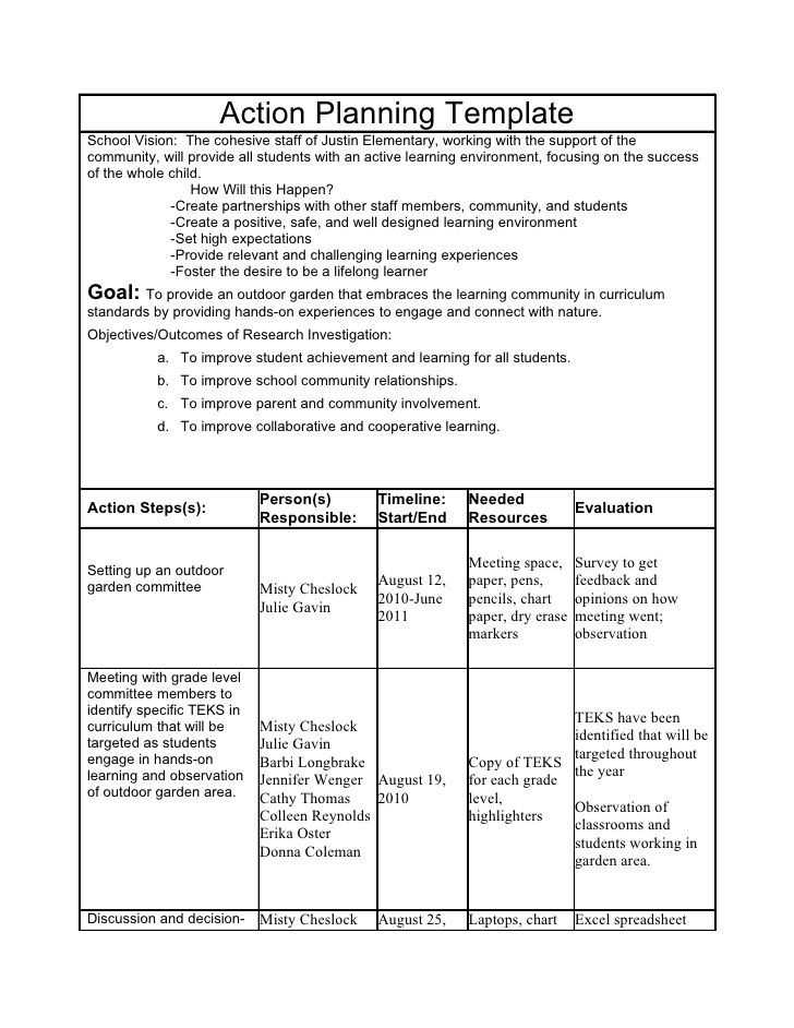 examples of action research papers