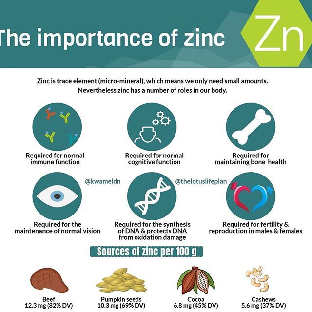 Zinc is a trace mineral, meaning that only small amounts are stored in our body and only small amounts are required in our diet. Nevertheless it is still an essential micronutrient for many reasons  - Zinc deficiency is linked to a decrease in immune function. Studies show that people with zinc deficiency are more susceptible to infections. Zinc supplementation has shown to improve responses to bacterial and viral infections. - Zinc is also important for cognitive function. The brain…