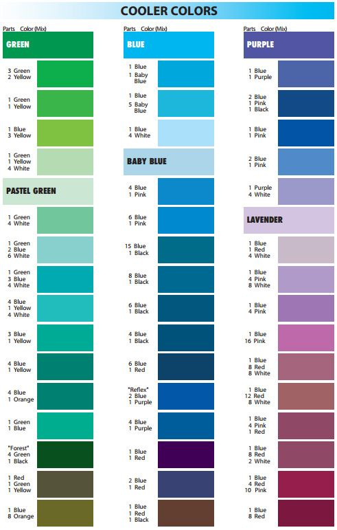 Best  Food Coloring Mixing Chart Ideas On   Icing